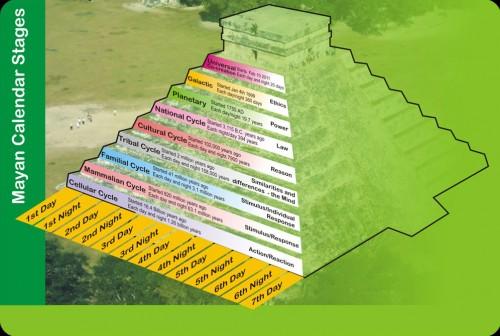 9steps du calendrier Maya.jpg